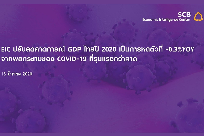 EIC ปรับลดคาดการณ์ GDP ไทยปี 2563 เป็นการหดตัวที่ -0.3% (%YOY)