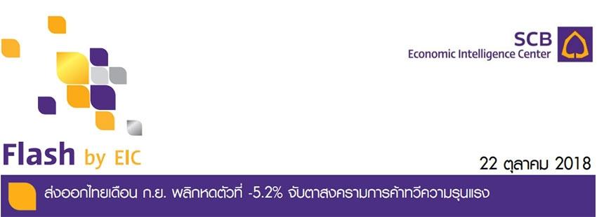 บทวิเคราะห์ไทยพาณิชย์ ส่งออกไทยเดือน ก.ย. พลิกหดตัวที่ -5.2% จับตาสงครามการค้าทวีความรุนแรง