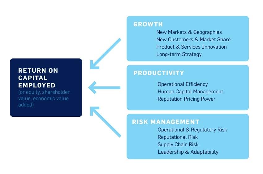 ไทยพัฒน์ ชู 2 เครื่องมือใหม่ ผ่านสโตร์ความยั่งยืน ช่วยภาคธุรกิจสร้าง Return on Sustainability ที่วัดผลได้