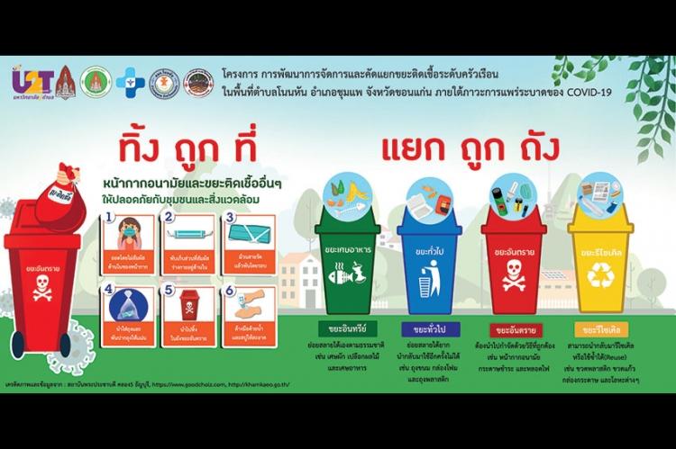 U2T คณะเกษตรศาสตร์ มข. สานพลังชุมชนและจับมือภาคีเครือข่าย เพื่อแก้ไขปัญหาการทิ้งขยะติดเชื้อ