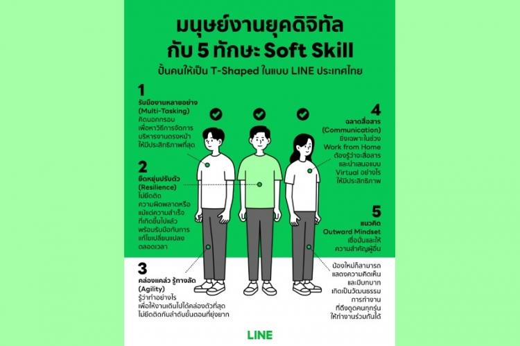 มนุษย์งานยุคดิจิทัล กับ 5 ทักษะ Soft Skill ที่ปั้นคนให้เป็น T-Shaped  ในแบบ LINE ประเทศไทย
